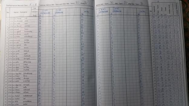 long book - scores